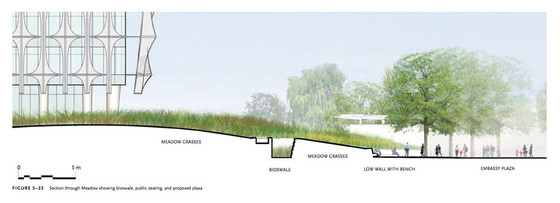 US embassy in London, section through meadow showing bioswale, public seating, and proposed plaza.