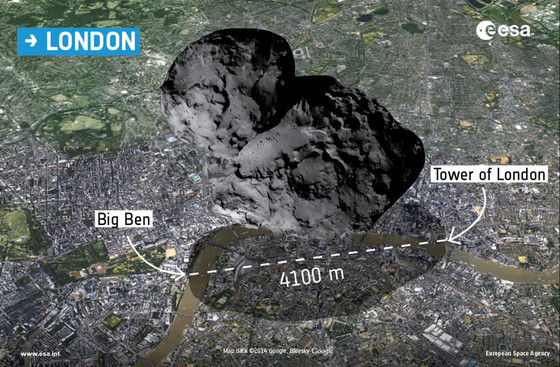 ESA, Comet over London, 2014. Comparing Comet Churyumov-Gerasimenko with the city of London.