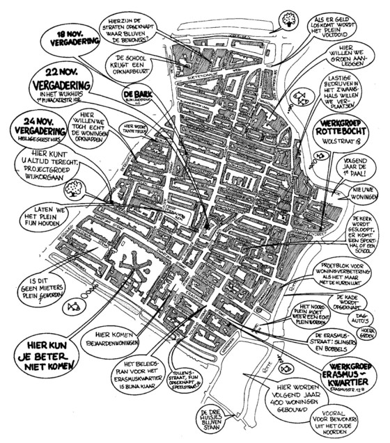CIty renewal in Rotterdam: urban design diagram. Drawing courtesy of Wouter Vanstiphout.